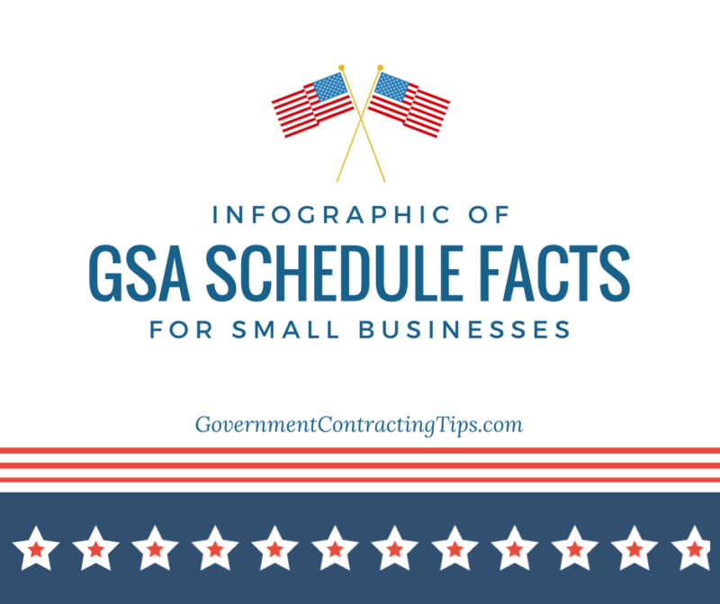 Watch How to Find Government Contracts video